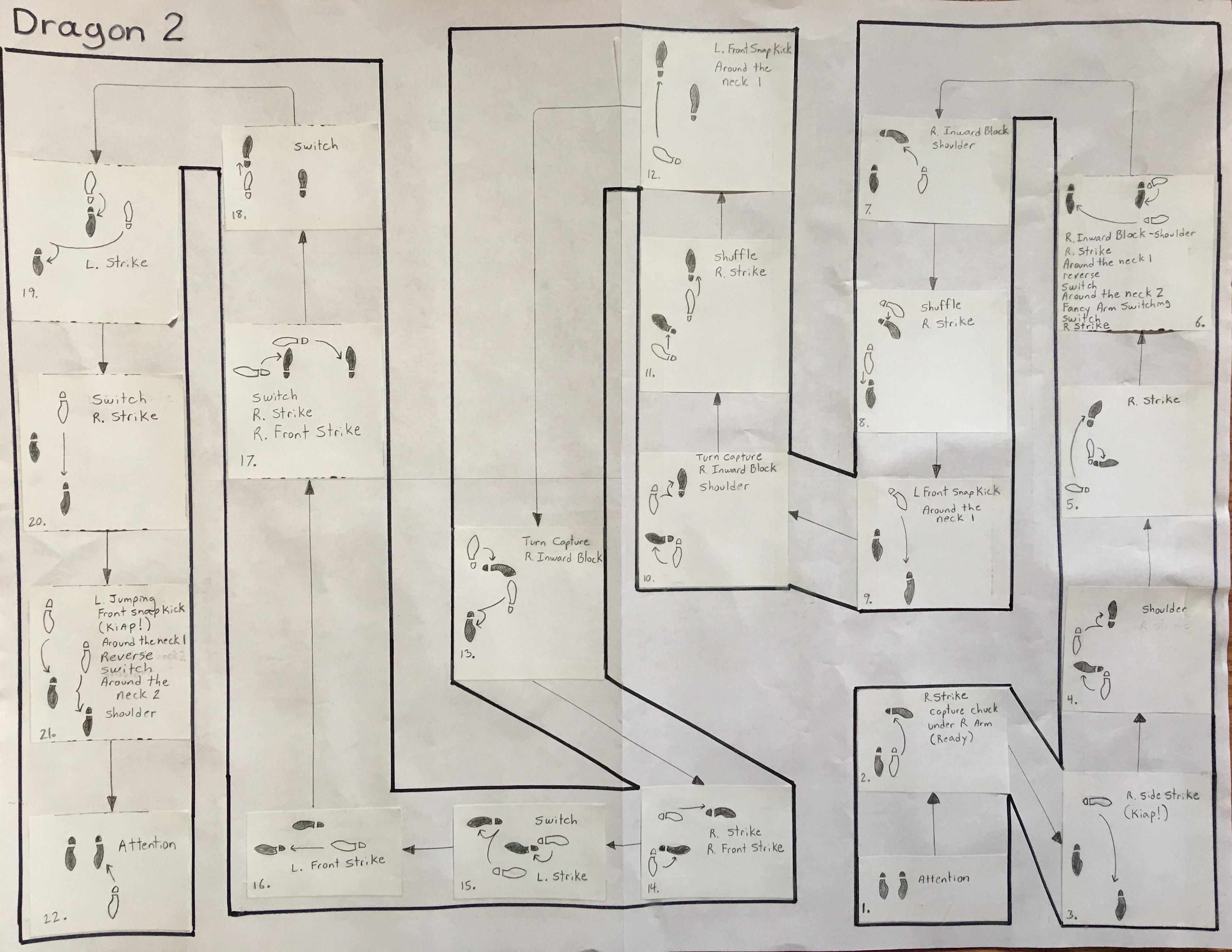 Dragon 2 Diagram