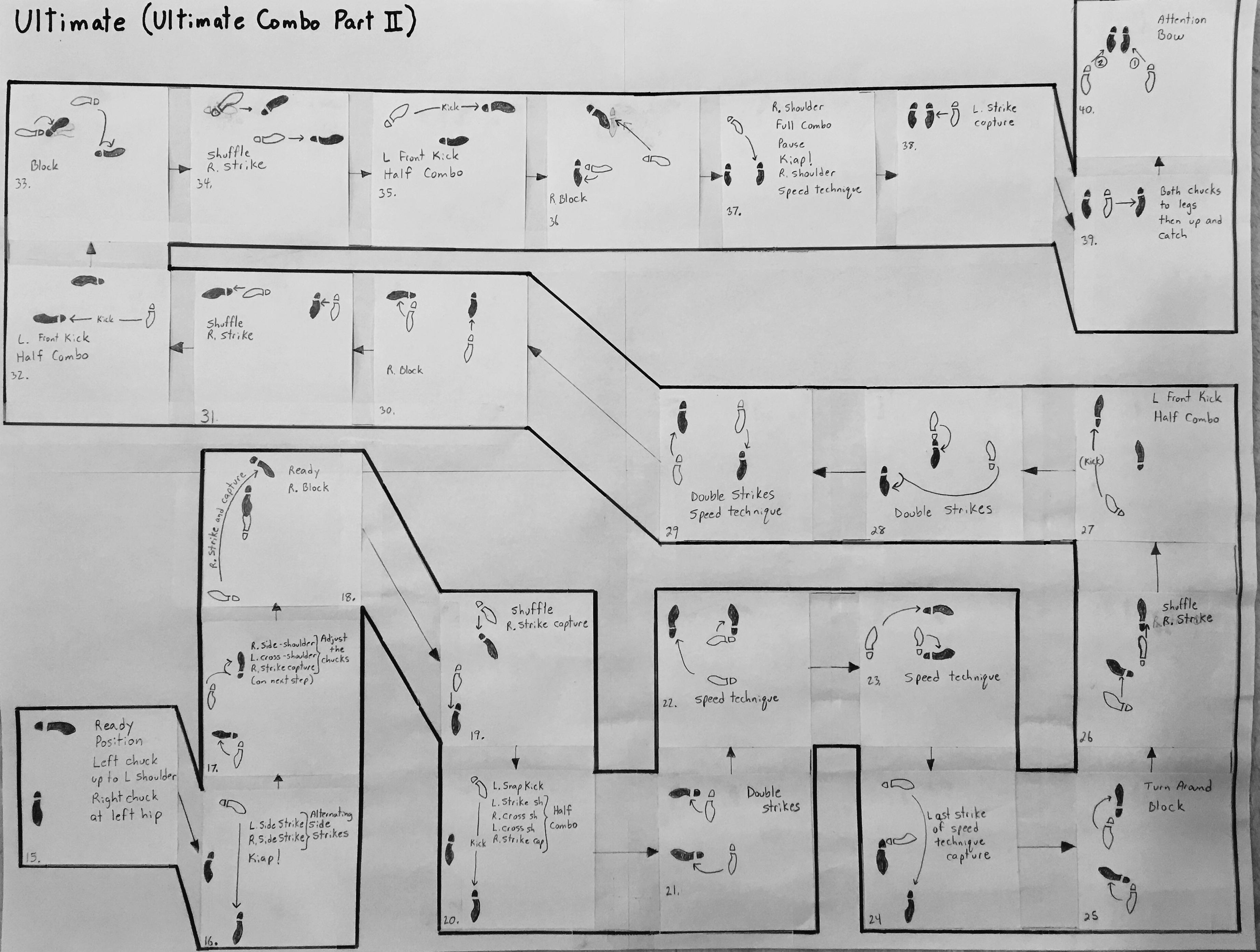 Ultimate Combo Part 2 Diagram